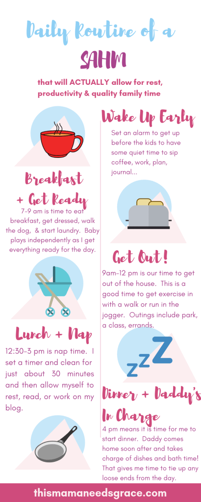 daily routine for stay at home moms that will actually allow for rest, productivity, and quality family time.